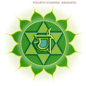 fourth_chakra_image
