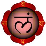 The root of the solution: Muladhara Chakra