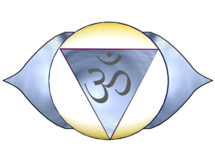 Ajna Chakra: intuition, imagination and inspiration at the 3rd Eye ...