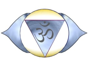 ajna-chakra third eye